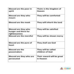 The Virtues and the Gifts of the Holy Ghost - Opening Worksheet - Grades 3-5